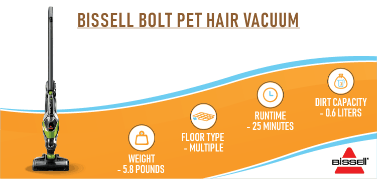 Bissell Bolt Pet Hair Cordless - Stick Vacuum For Pet Hair