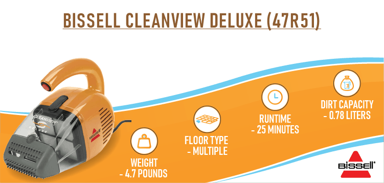 Bissell Cleanview Deluxe - Handheld Vacuum For Pet Hair