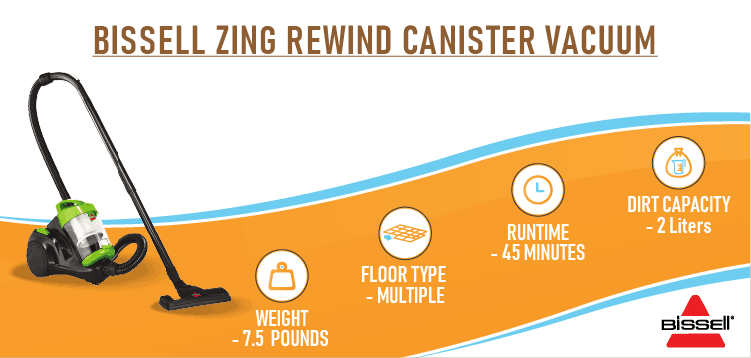 Bissell Zing Rewind - Canister Vacuum For Pet Hair