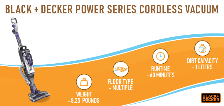 Black & Decker Power Series Cordless - Handheld Vacuum For Pet Hair