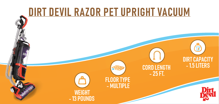 Dirt Devil Razor Pet Vacuum - Upright Vacuum For Pet Hair