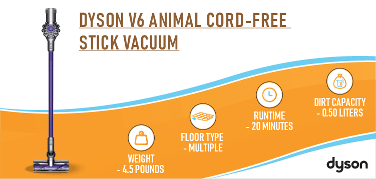 Dyson V6 Animal Cord-Free Vacuum- Stick Vacuum For Pet Hair