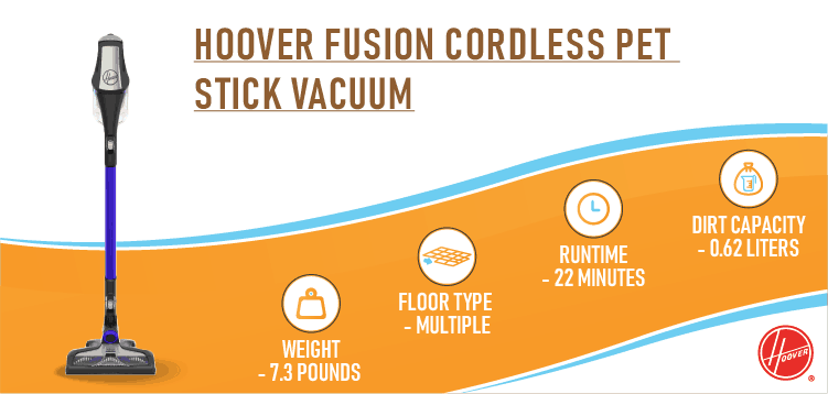 Hoover Fusion Cordless Pet Vacuum - Stick Vacuum For Pet Hair