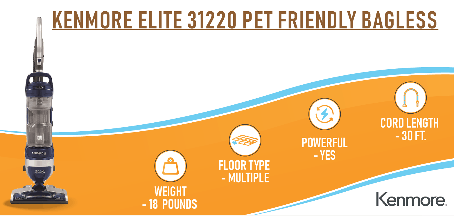 Kenmore Elite 31220 Pet Vacuum - Upright Vacuum For Pet Hair