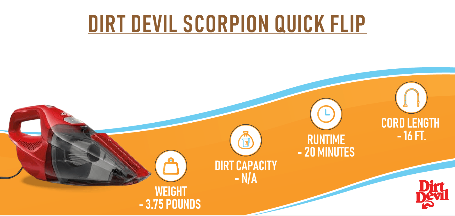 Dirt Devil Scorpion Quick Flip - Handheld Vacuum For Pet Hair